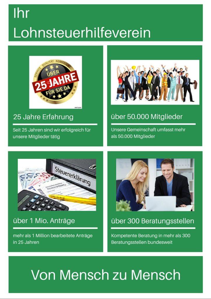 Lohnsteuerhilfeverein in Halle- steuererklärung machen lassen - steuererklärung preiswert erstellen lassen
