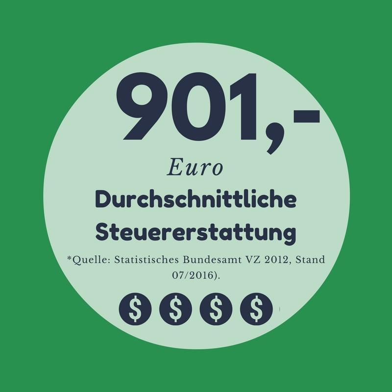 Steuererklärung machen lassen in Halle bei Lohnsteuerhilfe Halle - Kompetente Steuerhilfe seit 1992